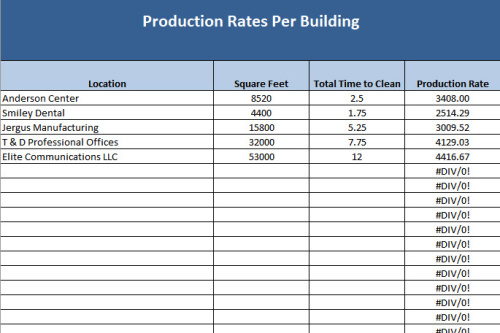 Production Rates Tracking Spreadsheet